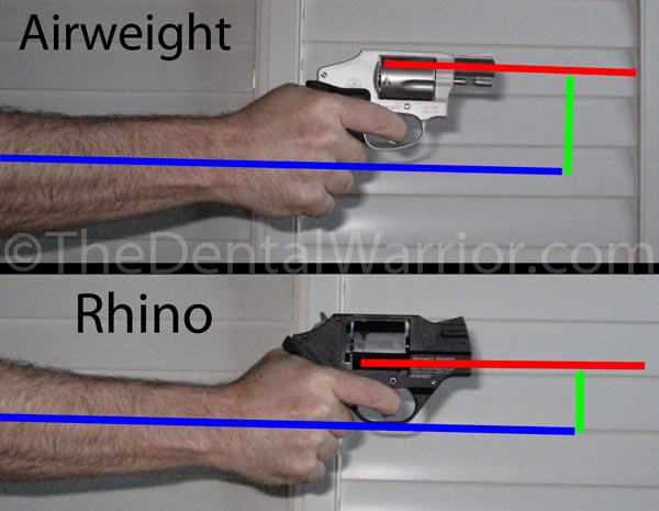 The lower bore axis (red) results in a shorter lever arm (green) in relation to the arm (red). Not a perfect illustration (I'm an amateur!), but I can tell you it makes a tremendous difference. Both revolvers in this photo were verified unloaded and pointed in a safe direction.